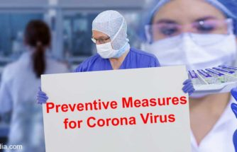 Top 10 Preventive Measures for Corona Virus